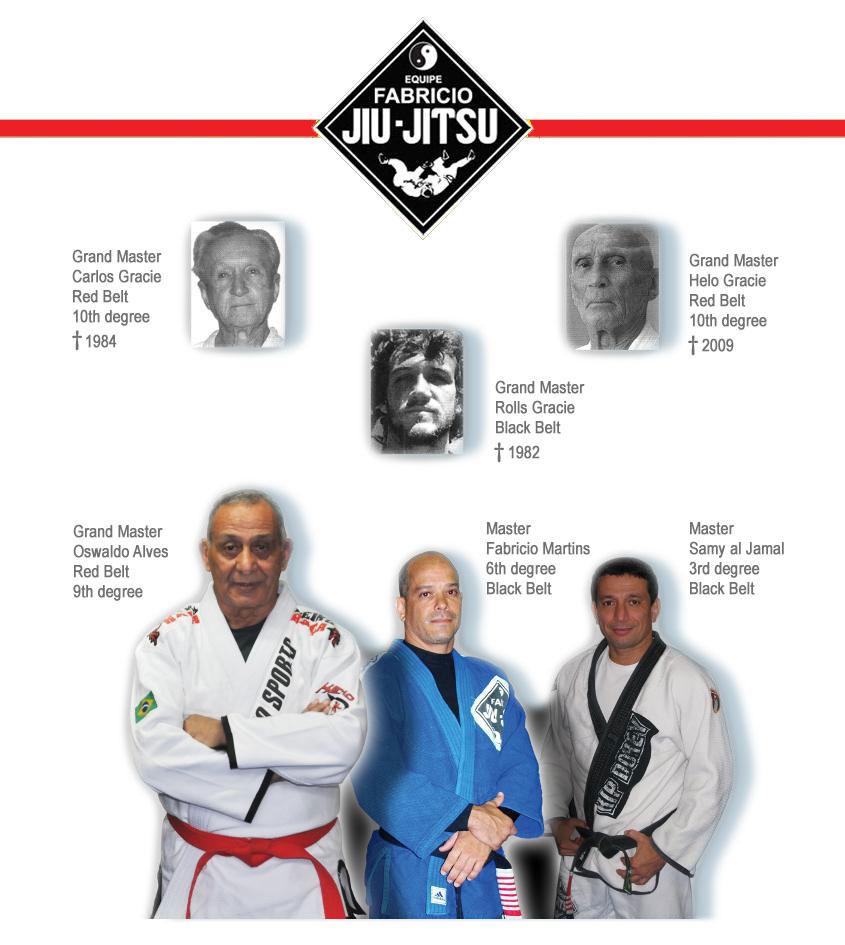 Team Fabricio - Origin | KMA Fitness & Martial Arts